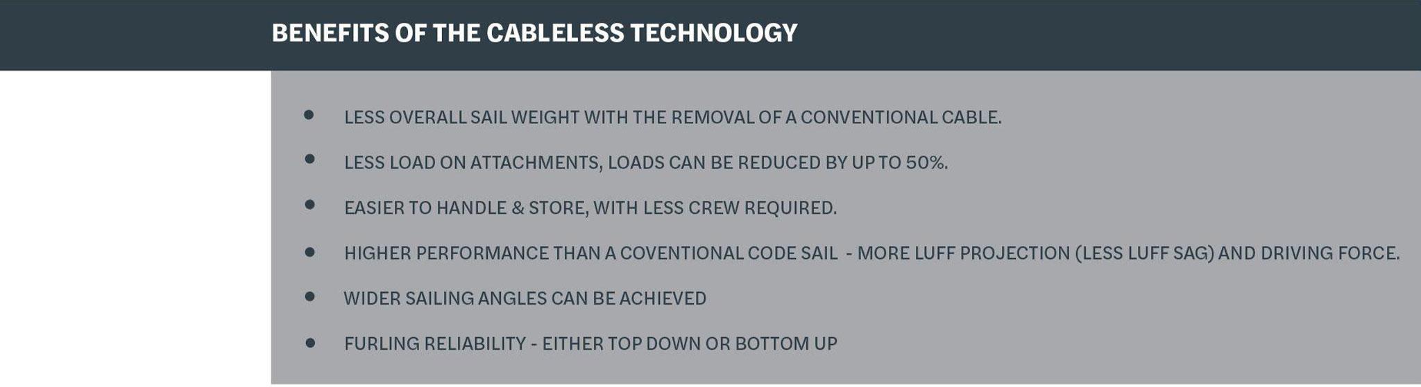 CABLELESS TECHNOLOGY